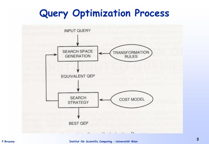 Query optimization process