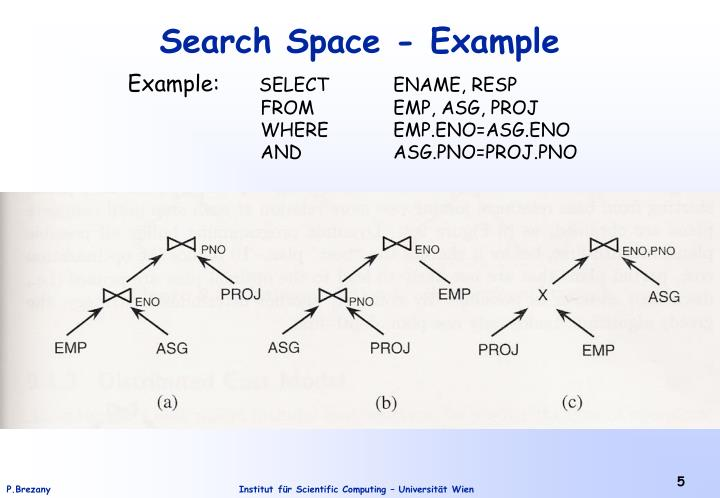 Search Space - Example
