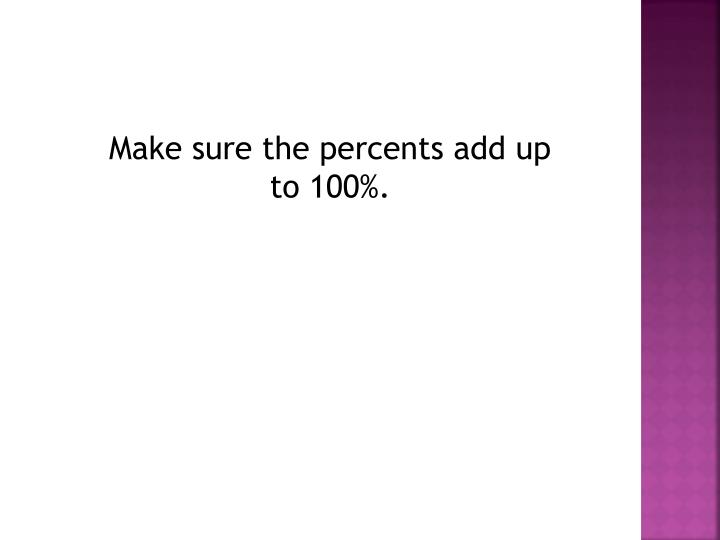 Make sure the percents add up to 100%.