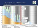 2 current situation in msw handling msw statistics v eu27 200 9