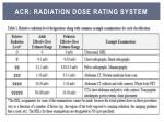 acr radiation dose rating system