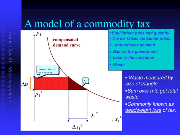 A model of a commodity tax