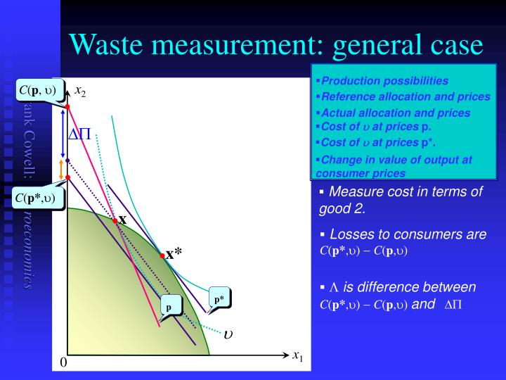 Waste measurement: general case