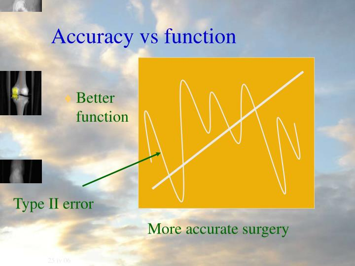 Accuracy vs function