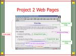 project 2 web pages