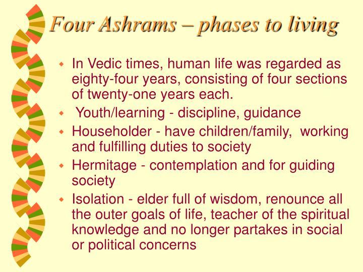 Four Ashrams – phases to living