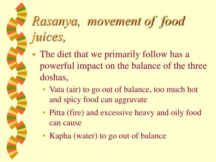 Rasanya,  movement of  food juices,
