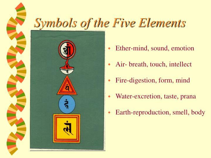 Ether-mind, sound, emotion