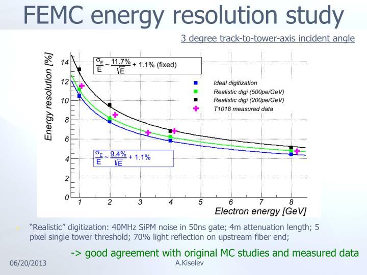 FEMC energy resolution study