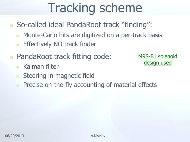 Tracking scheme