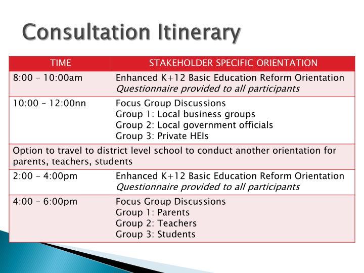 Consultation Itinerary