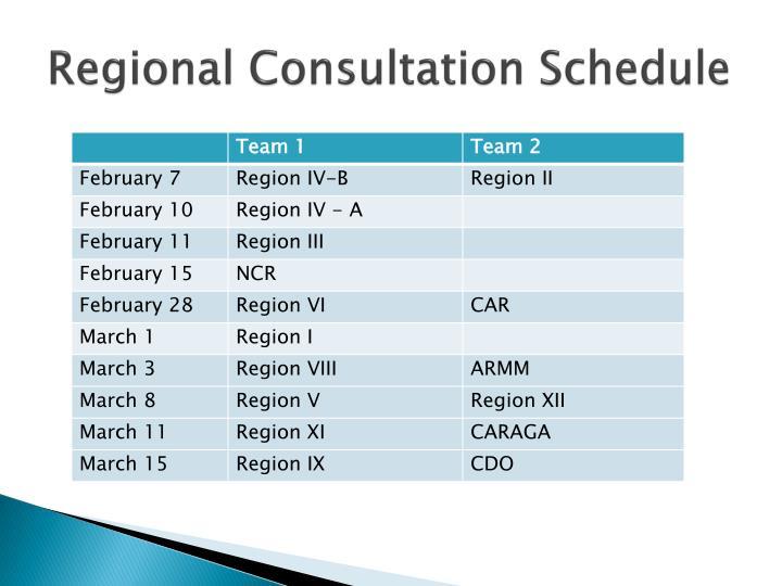 Regional Consultation Schedule