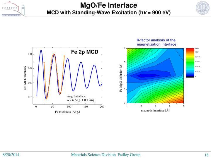 MgO/Fe Interface