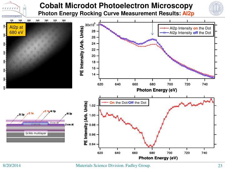 Cobalt Microdot Photoelectron Microscopy