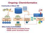 ongoing cheminformatics