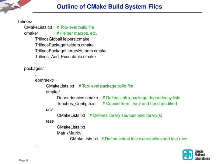 Outline of CMake Build System Files