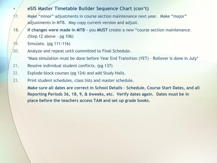 eSIS Master Timetable Builder Sequence Chart (con't)