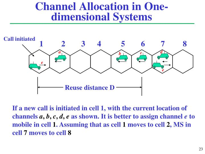 Channel Allocation in One-dimensional Systems
