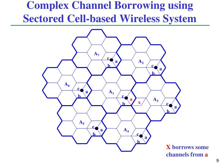 Complex Channel Borrowing using Sectored Cell-based Wireless System