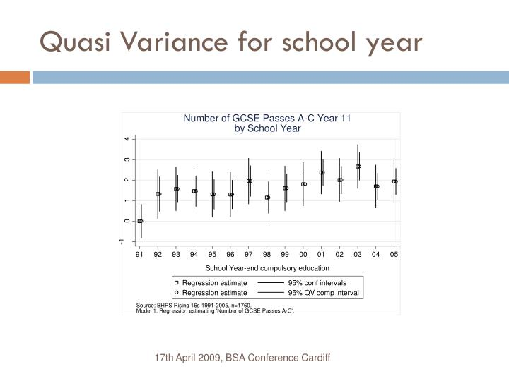 Quasi Variance for school year