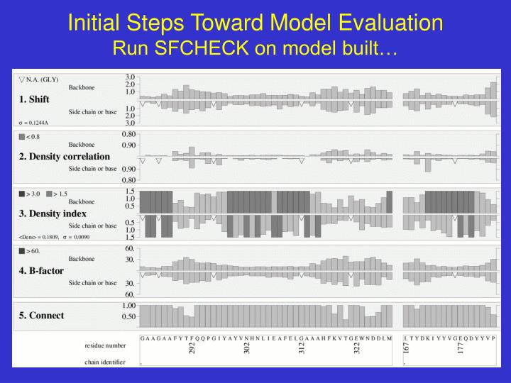 Initial Steps Toward Model Evaluation