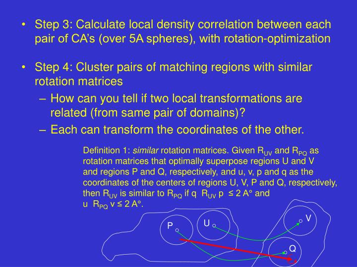 Step 3: Calculate local density correlation between each pair of CA's (over 5A spheres), with rotation-optimization