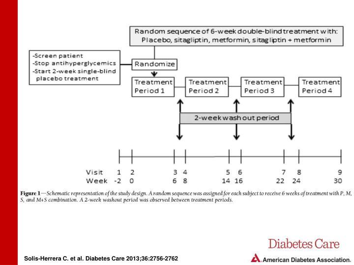 Solis-Herrera C. et al. Diabetes Care 2013;36:2756-2762