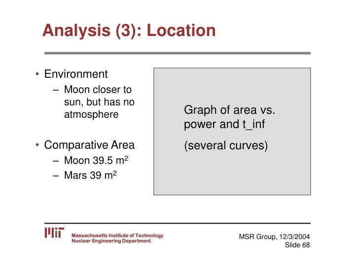 Analysis (3): Location