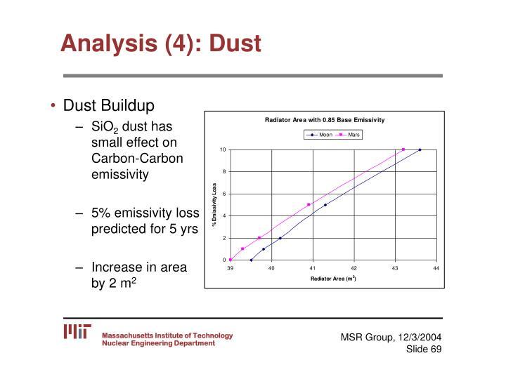 Analysis (4): Dust