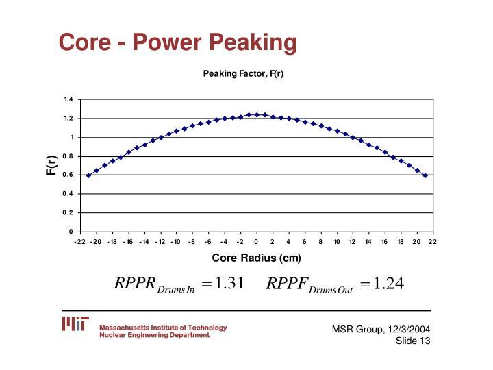 Core - Power Peaking