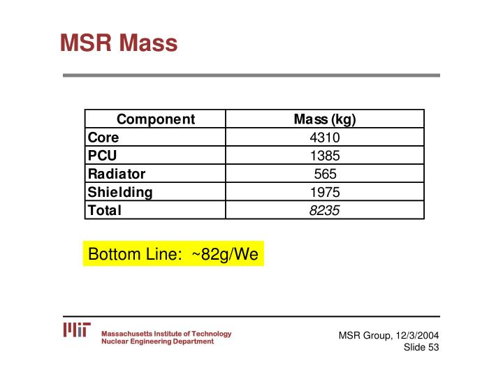 MSR Mass