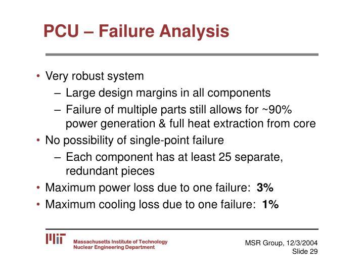 PCU – Failure Analysis