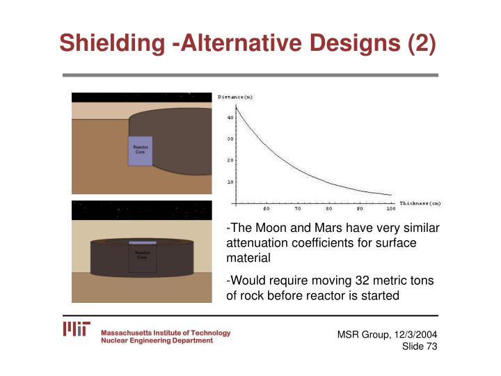 Shielding -Alternative Designs (2)