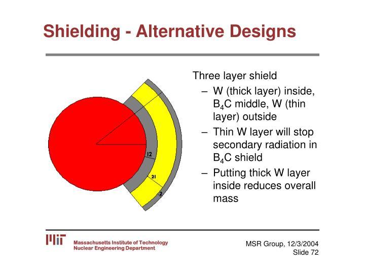 Shielding - Alternative Designs