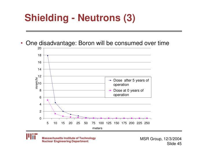 Shielding - Neutrons (3)