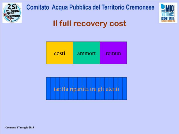 Il full recovery cost
