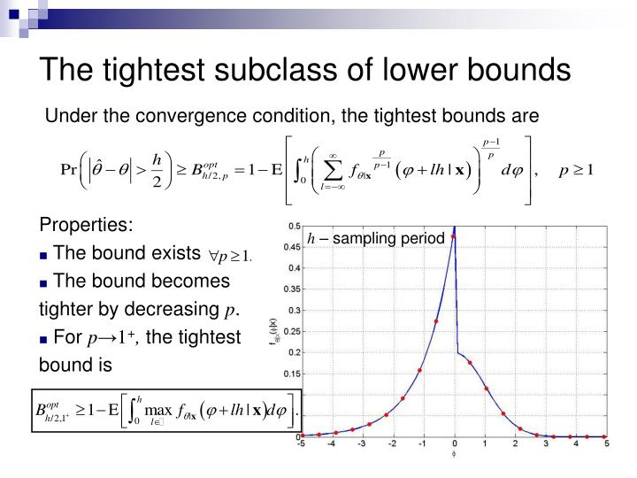 The tightest subclass of lower bounds