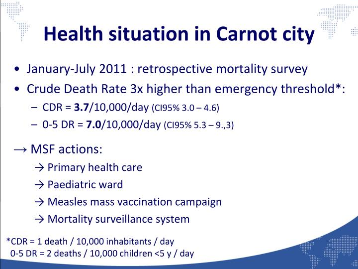 Health situation in Carnot city