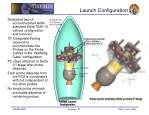launch configuration