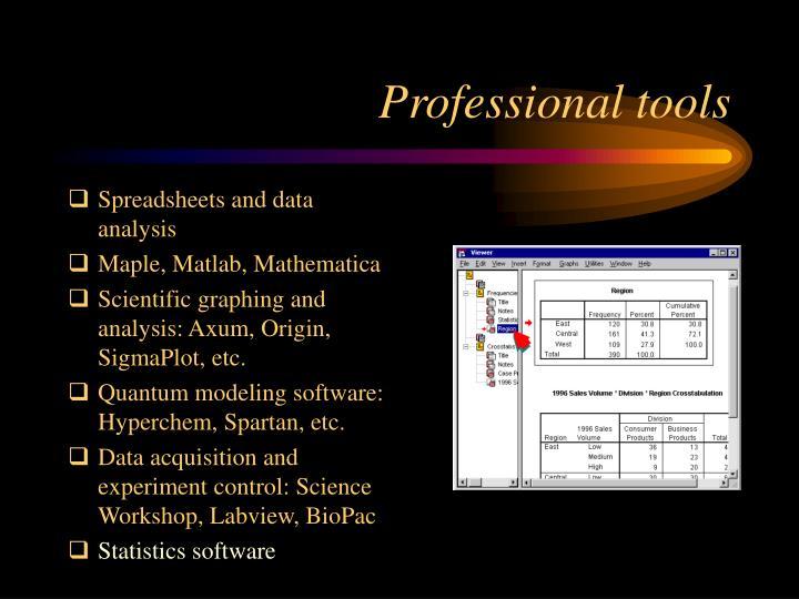 Professional tools