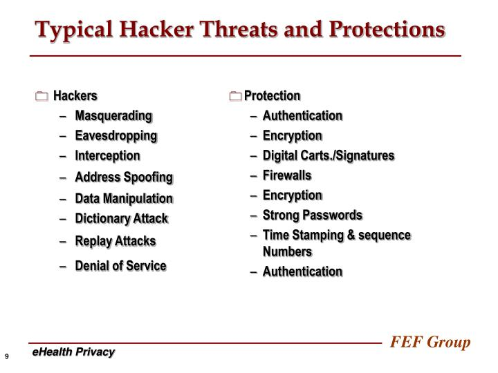 Typical Hacker Threats and Protections