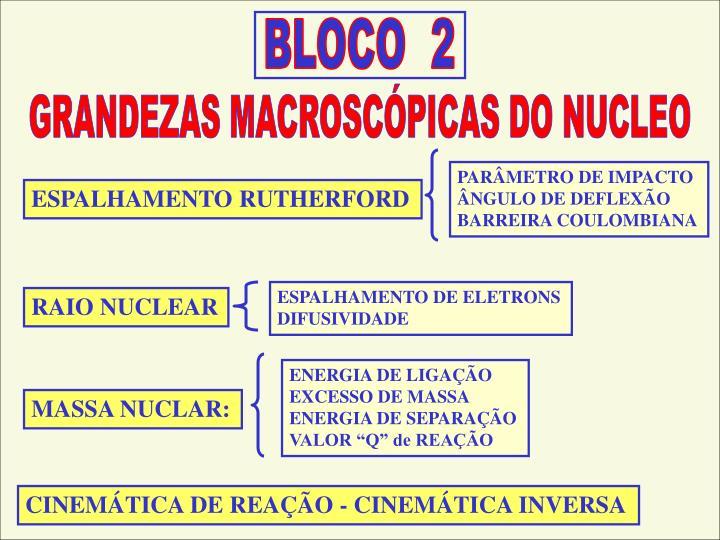 BLOCO  2