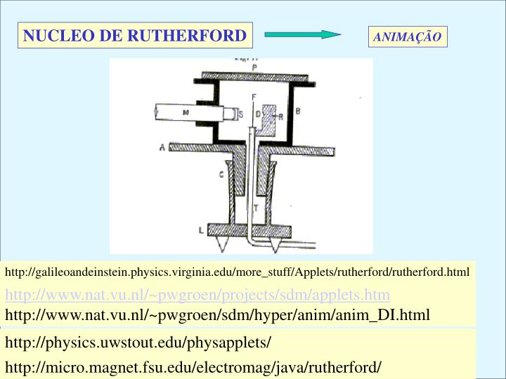 NUCLEO DE RUTHERFORD