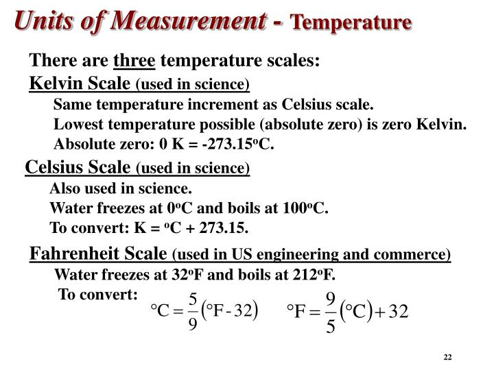 Units of Measurement -