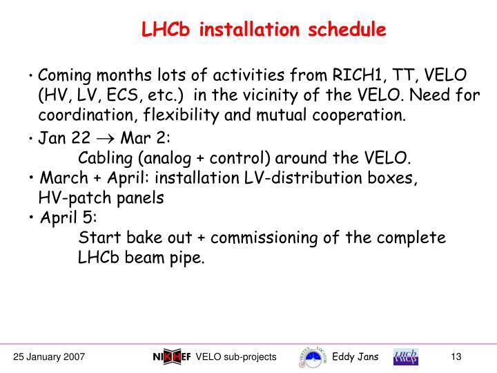 LHCb installation schedule