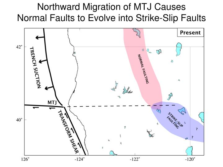 Northward Migration of MTJ Causes