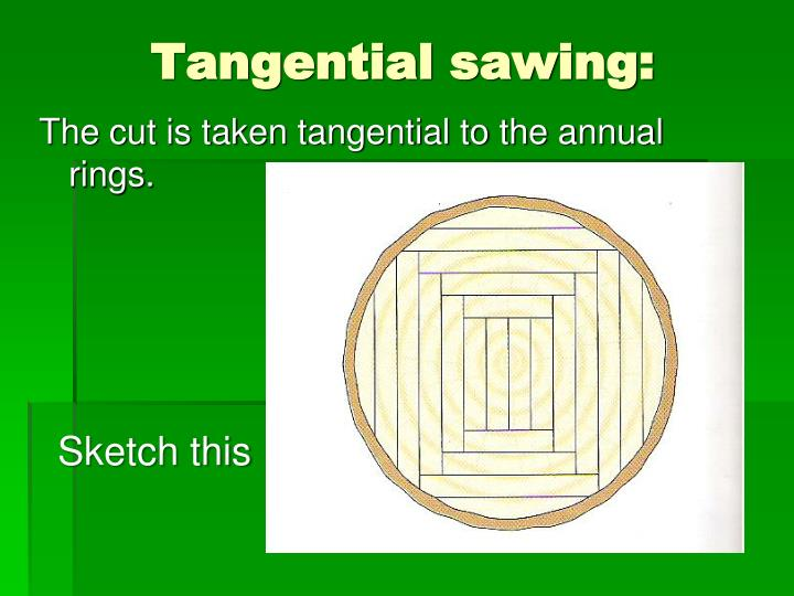Tangential sawing: