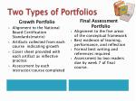 two types of portfolios