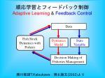 adaptive learning feedback control