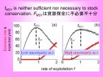 f msy is neither sufficient nor necessary to stock conservation f msy